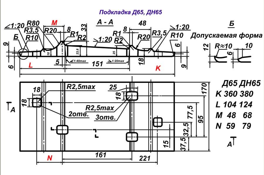 подкладка д 43 с тремя отверстиями выбора термобелья Выбираем